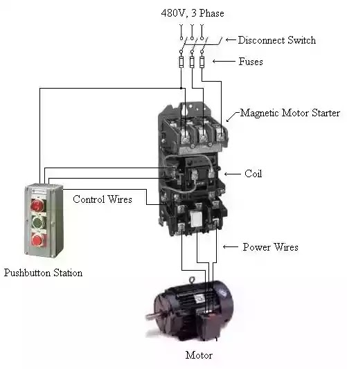 Pushbutton contactor Connection Electrical Technology