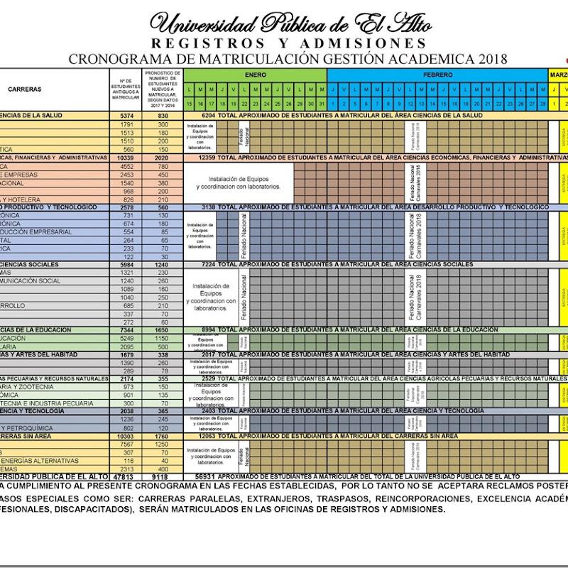 UPEA: Cronograma de Matriculación Gestión Académica 2018