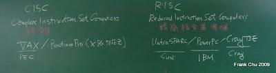 CISC/RISC的各種CPU架構