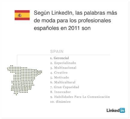 Palabras más usadas Linkedin España