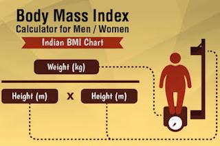 મહિલાઓ અને પુરુષોના આદર્શ વજનનાં ધારાધોરણો