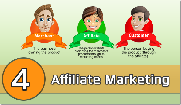 students can make money doing Affiliate Marketing