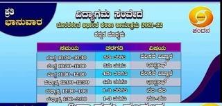 01.08.2021 Sensational Kannada Media 1-3 Class