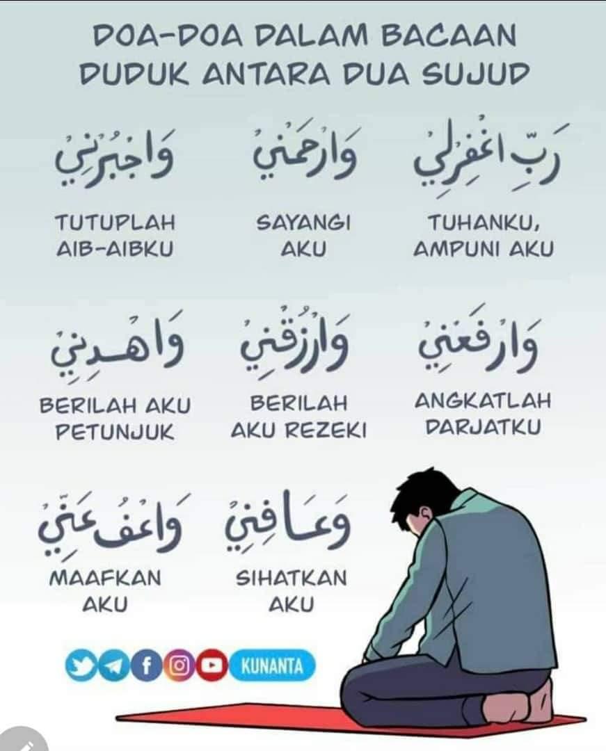 Doa Duduk Antara Dua Sujud : duduk, antara, sujud, Amal:, Ketika, Duduk, Antara, Sujud,, Maksudnya