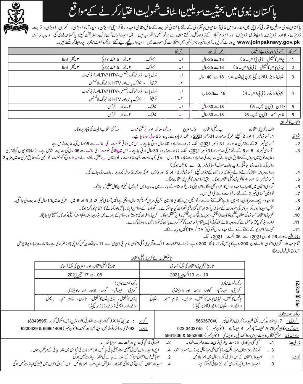 Download Pak navy civilian jobs 2021 Advertisement
