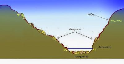 Que tipo de solo achar ouro: onde está o ouro em rios