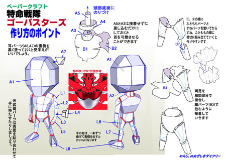 Tokumei Sentai Go Busters Red Buster Papercraft