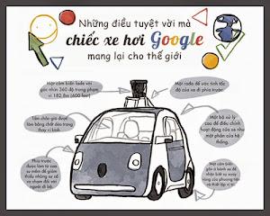 Những điều tuyệt vời mà chiếc xe hơi Google mang lại cho thế giới