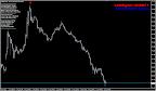 2011-08-01_2244_002  USD-JPY M5