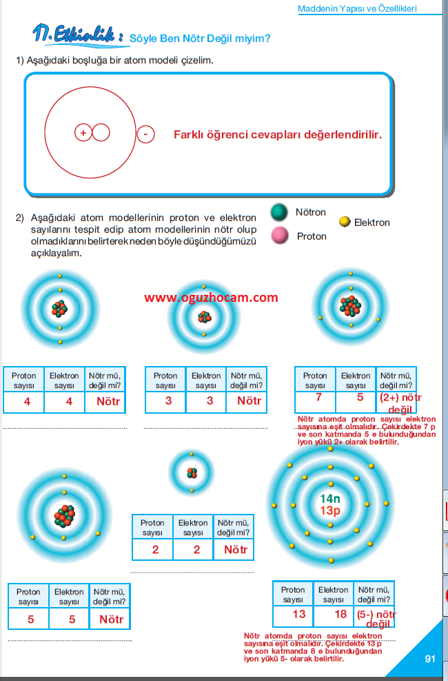 sayfa+91+-+17.etkinlik.png (650×986)