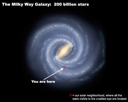 ผลการค้นหารูปภาพสำหรับ universe we live here