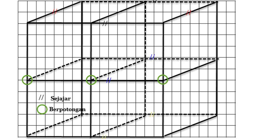 Kunci Jawaban Halaman 124, 126, 127, 128, 129, 130 Tema 5 Kelas 4
