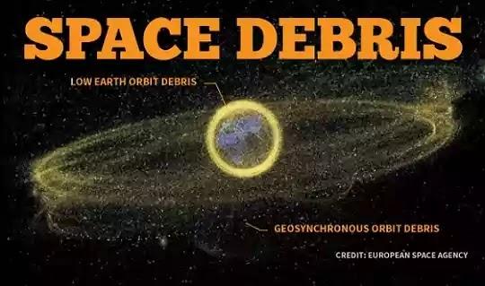 अंतरिक्ष मलबा क्या होता है? | General Knowledge in Hindi