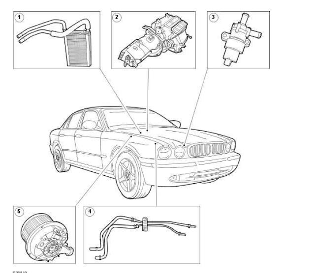 Jaguar XJ X350 + XJ 358.Workshop manual.Manuale officina