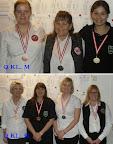 Regionsfinaler Q kl M&B 2013-14