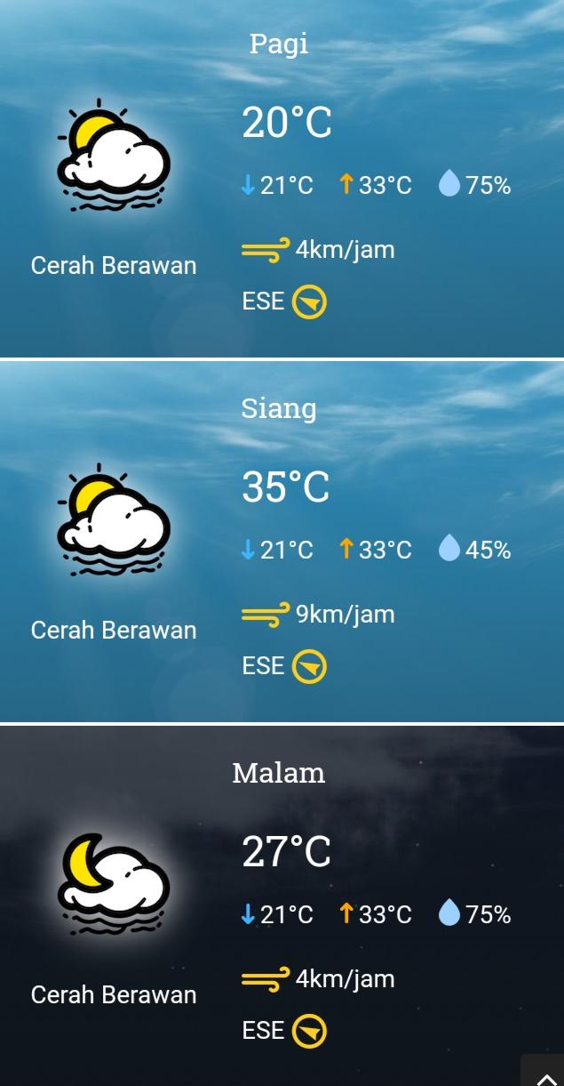 Prakiraan cuaca Purwakarta untuk hari Jumat besok