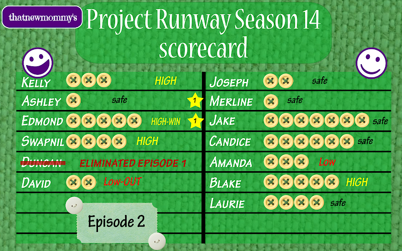 Fantasy Project Runway Season 14 Scorecard - It's All in the Cards (14x02)