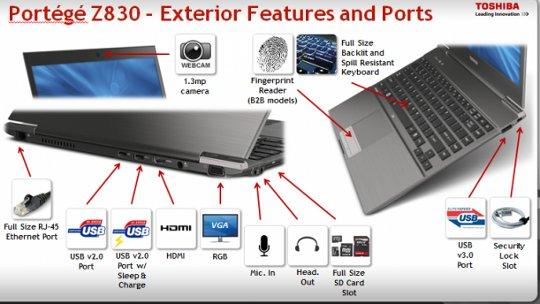 ciri-ciri spesifikasi Toshiba Ultrabook Portege Z830 di Malaysia