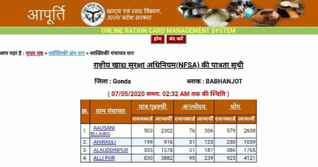 Gram panchayat selection