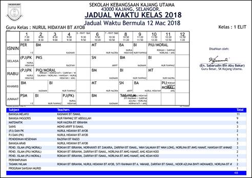 Jadual Waktu Kelas 12.3.2018_005