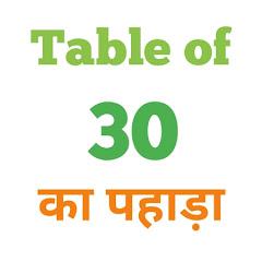 30 Ka Pahada ( 30 का पहाड़ा ) 30 ka pahada in hindi