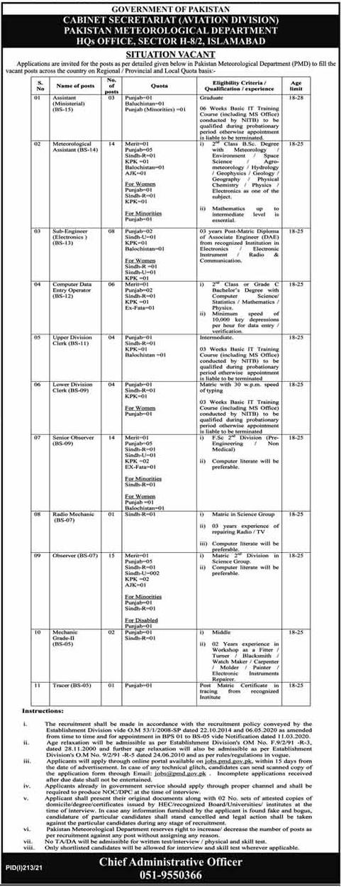 Pakistan Meteorological Department Jobs 2021 PMD Jobs 2021