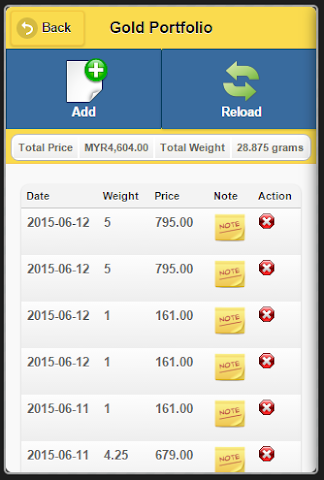 android Gold Portfolio Screenshot 6