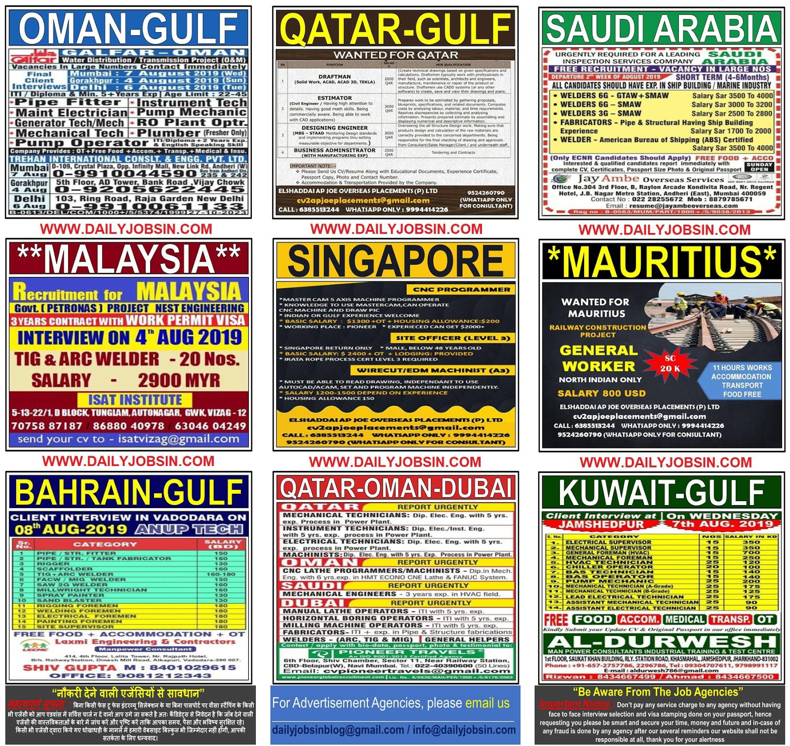MANPOWER URGENT REQUIREMENT FOR POLAND, MALAYSIA, UK, SINGAPORE, MALDIVES, BAHRAIN, IRAQ, SAUDI ARABIA, QATAR, KUWAIT, OMAN, DUBAI-UAE & INDIA