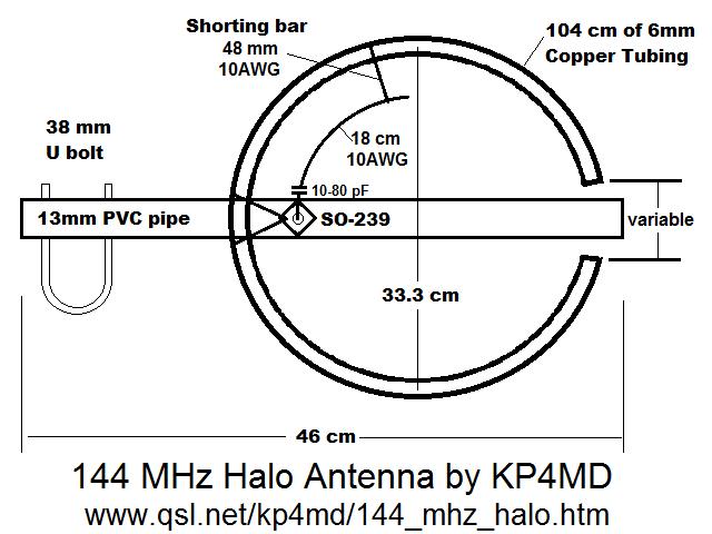 144 MHz                       Halo Antenna