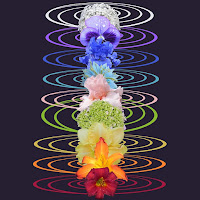 Energy Alignment
