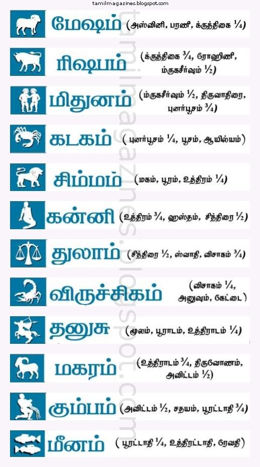 Natchathiram characteristics in tamil