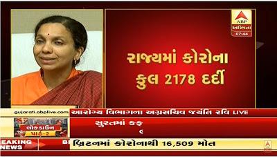 Gujarat corona Update date 21-4-2020 Evening 07-30 PM
