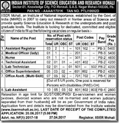 IISER Mohali Notification 2017 www.indgovtjobs.in
