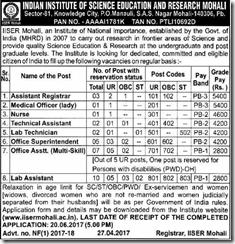 IISER Mohali Notification 2020 www.jobs2020.in