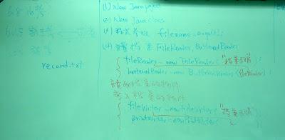 基本Java程式參數及檔案讀寫