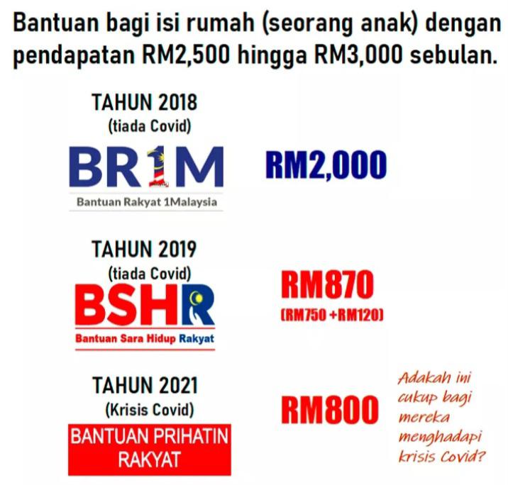 Jika Golongan Berisiko tidak diberikan bantuan, Saya rela digelar Pengkhianat! - Mohd Najib