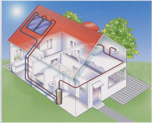Solar Energy Makes Independent Living Possible Image