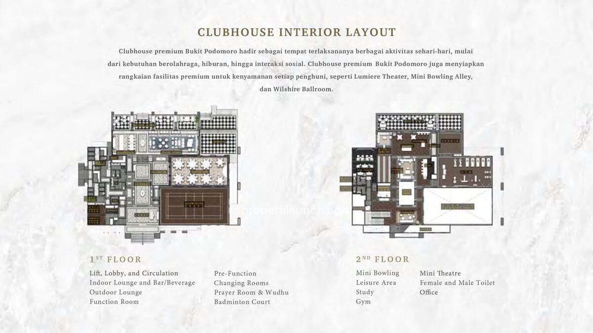 Denah Lantai Club House Bukit Podomoro