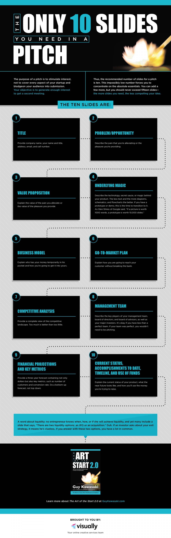 Presenta tu startup en sólo 10 diapositivas con esta técnica de Guy Kawasaki