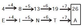 Daily Reasoning Quiz in Bengali |রিজনিং ক্যুইজ_70.1