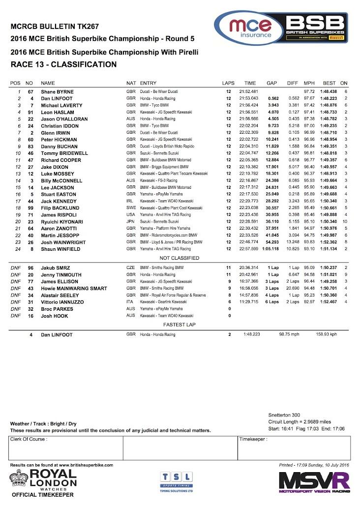 2016-bsb-snetterton-race2.jpg