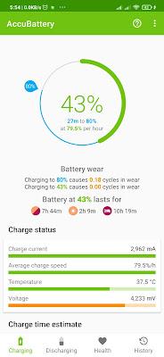 Xiaomi VOOC Charging
