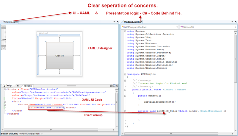 WPF Clear Seperation of Concerns
