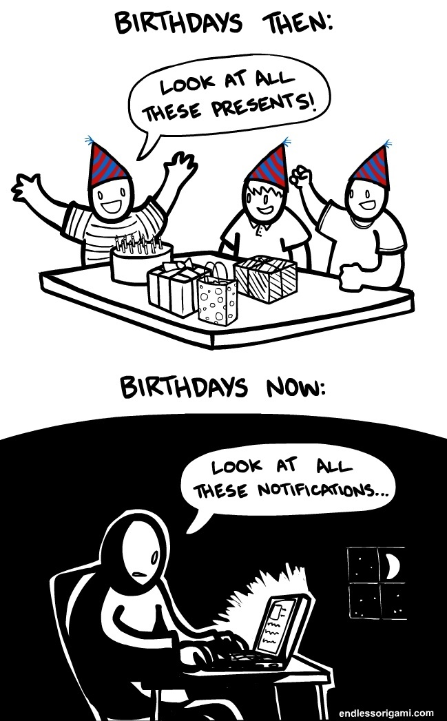 Birthdays : Then And Now