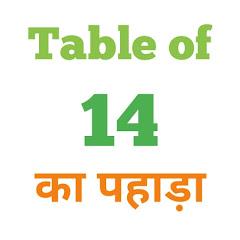 14 Ka Pahada ( 14 का पहाड़ा ) 14 ka pahada in hindi