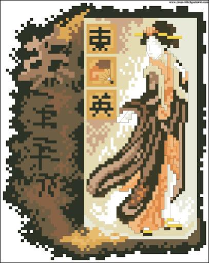 Japanese woman chart