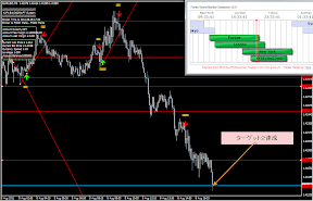 2011年8月8日-FXバックドラフト-EUR/USDビッグ・トレード8