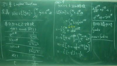 基本函數的拉氏變換