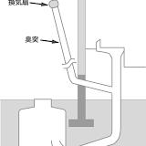 汲み取り式トイレの模式図