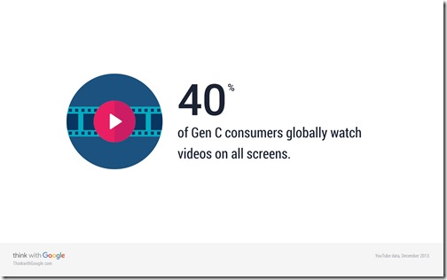gen-c-video-watching-habits-global